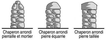 Labeaume - chaperons